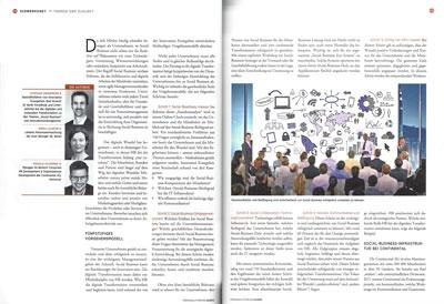 Fachmagazin Personalführung 6/2015 Seite 48/49