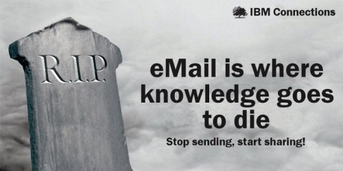 eMail is where knowledge goes to die