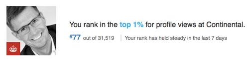 2015 LinkedIn Schirmer ranking